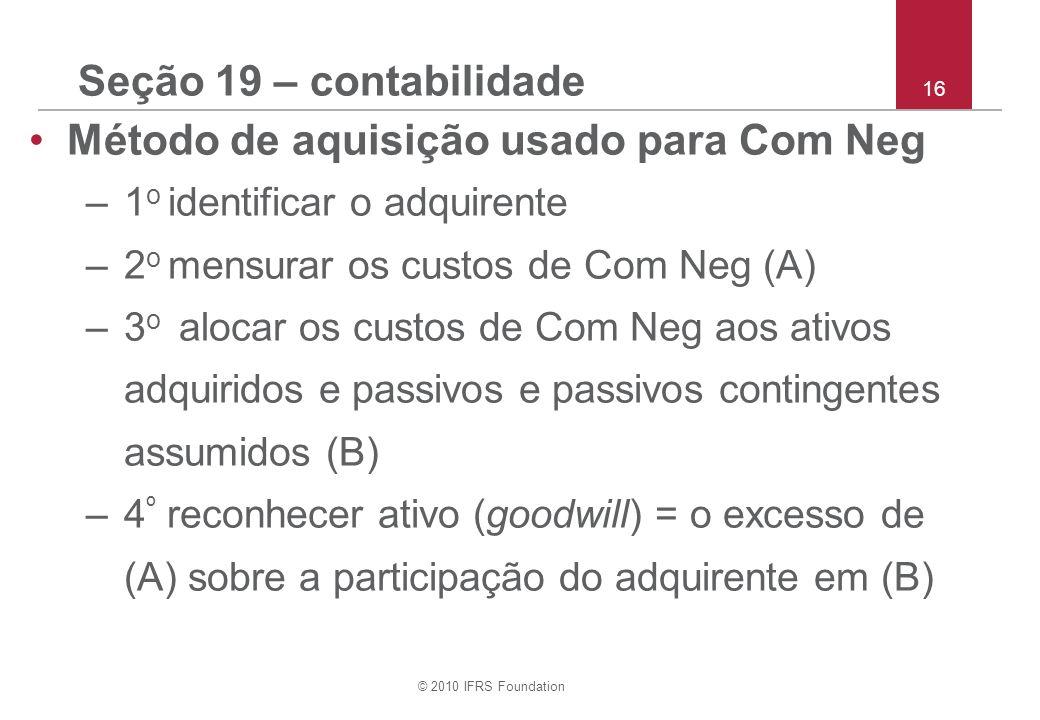 Método de aquisição usado para Com Neg