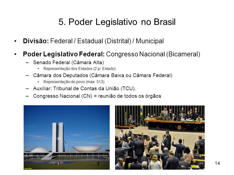 5. Poder Legislativo no Brasil