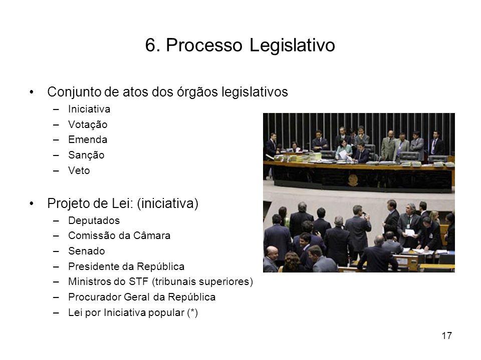 6. Processo Legislativo Conjunto de atos dos órgãos legislativos