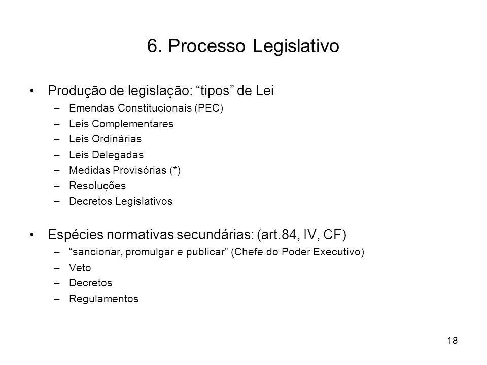 6. Processo Legislativo Produção de legislação: tipos de Lei