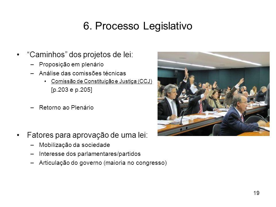6. Processo Legislativo Caminhos dos projetos de lei: