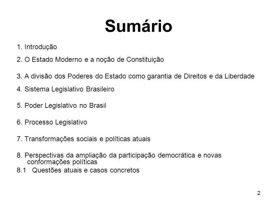 Sumário 1. Introdução 2. O Estado Moderno e a noção de Constituição