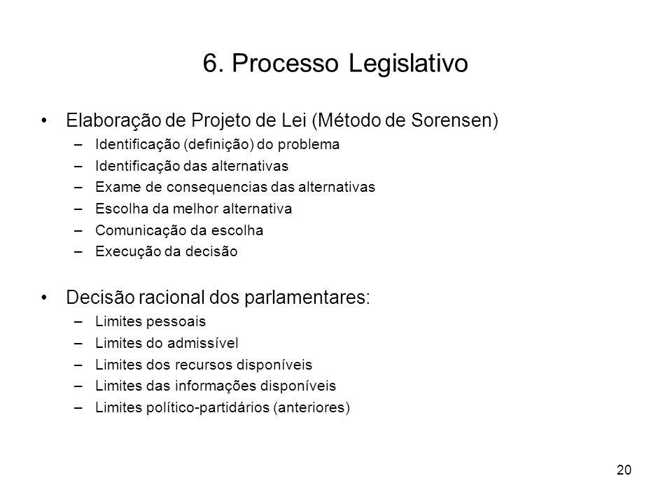 6. Processo Legislativo Elaboração de Projeto de Lei (Método de Sorensen) Identificação (definição) do problema.