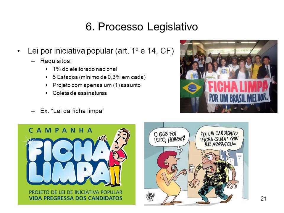 6. Processo Legislativo Lei por iniciativa popular (art. 1º e 14, CF)
