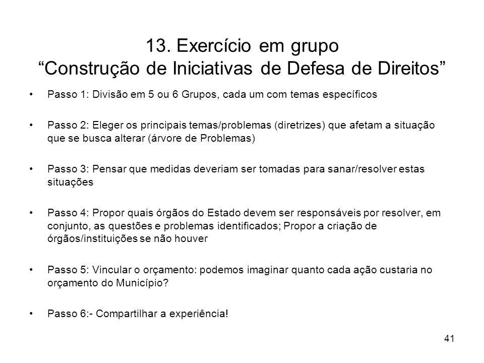 13. Exercício em grupo Construção de Iniciativas de Defesa de Direitos