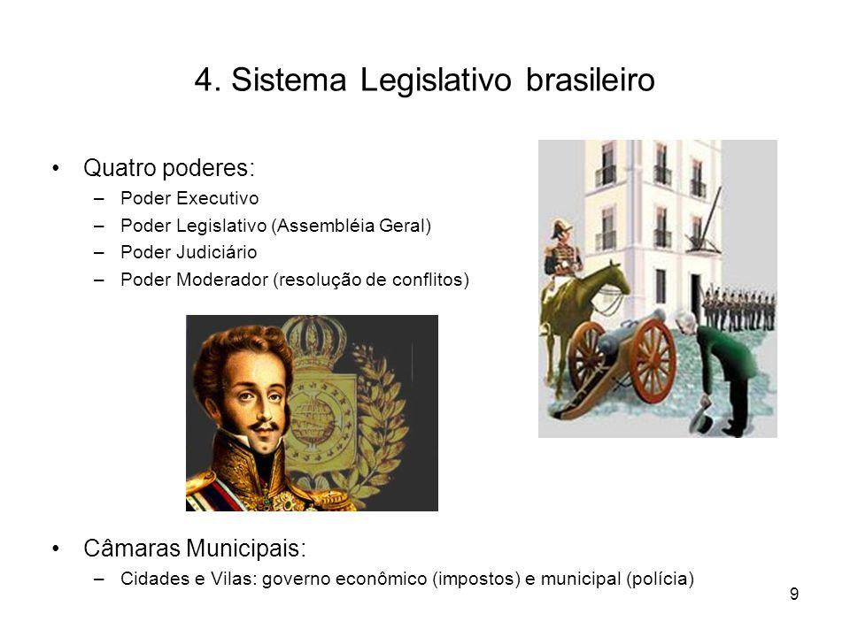 4. Sistema Legislativo brasileiro
