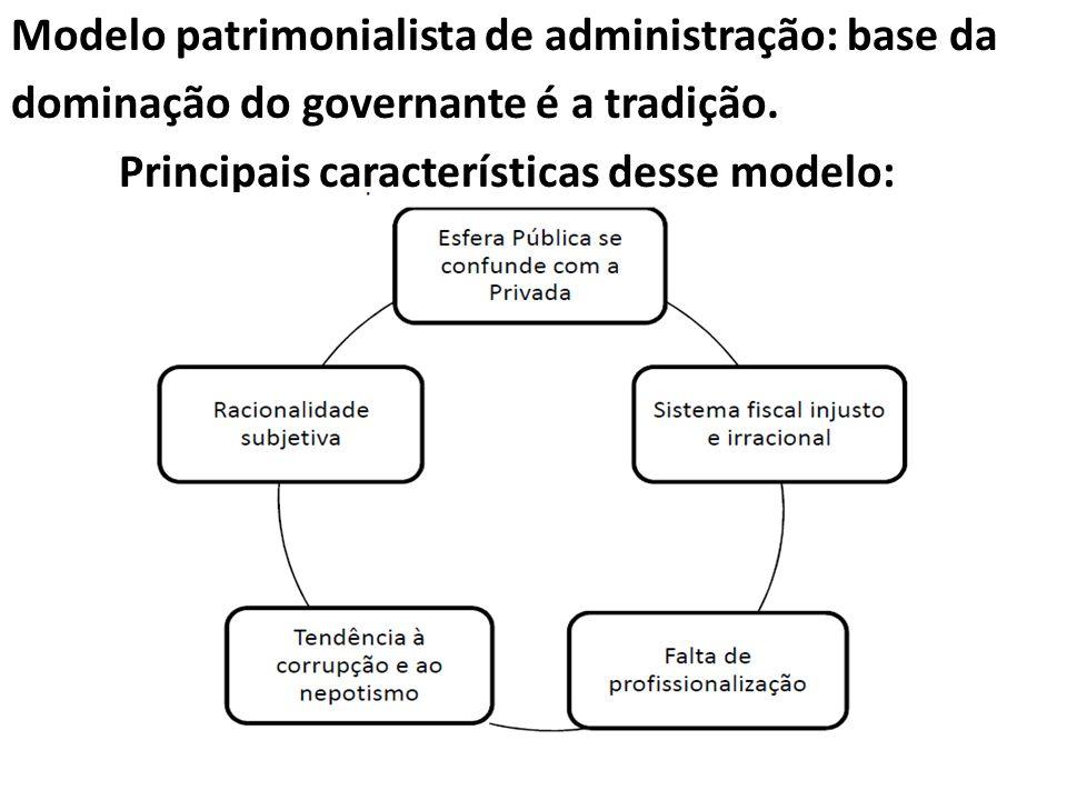 Modelo patrimonialista de administração: base da dominação do governante é a tradição.