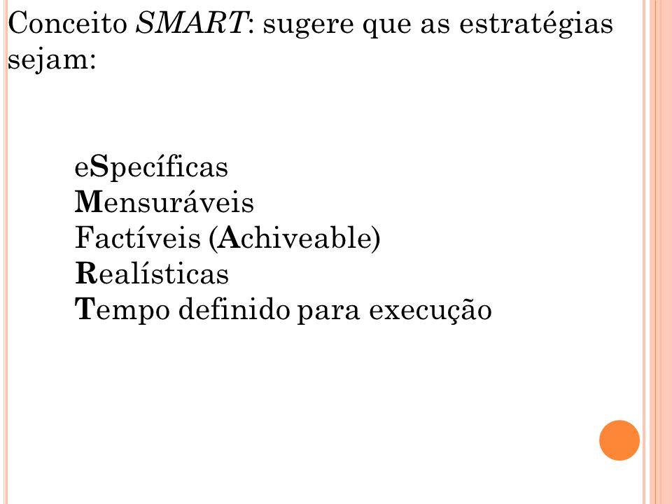 Conceito SMART: sugere que as estratégias sejam: