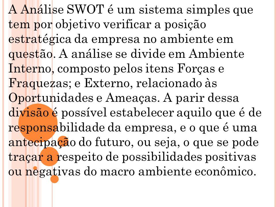 A Análise SWOT é um sistema simples que tem por objetivo verificar a posição estratégica da empresa no ambiente em questão.