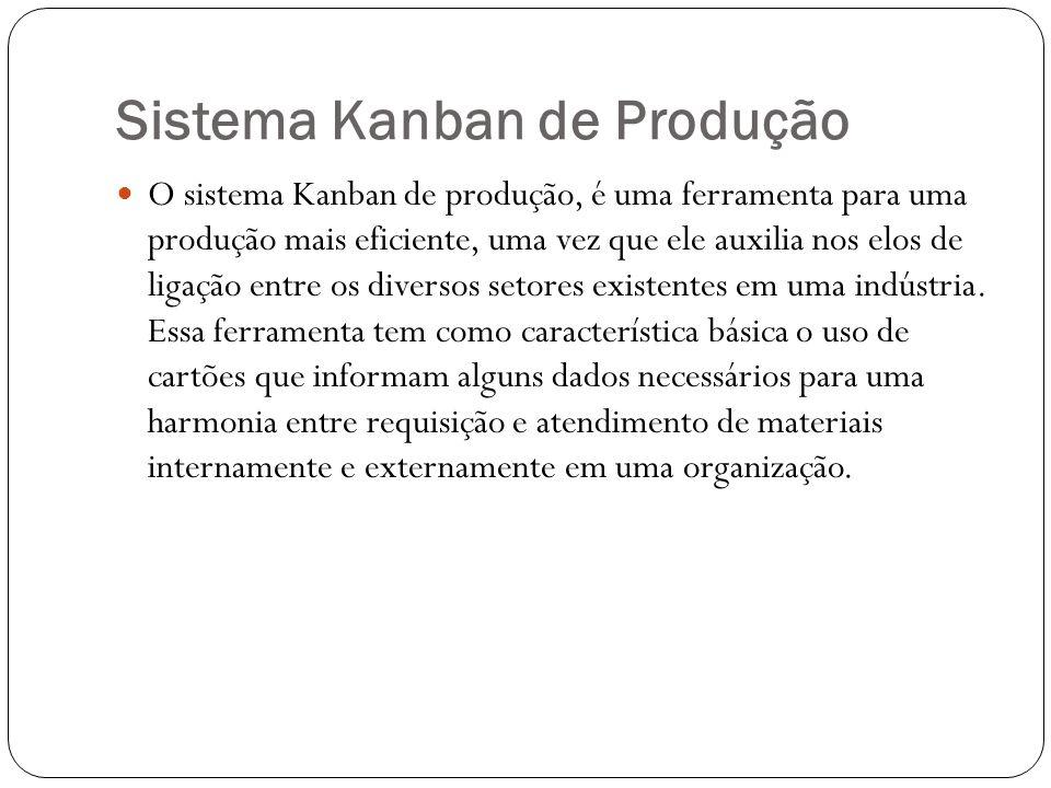 Sistema Kanban de Produção