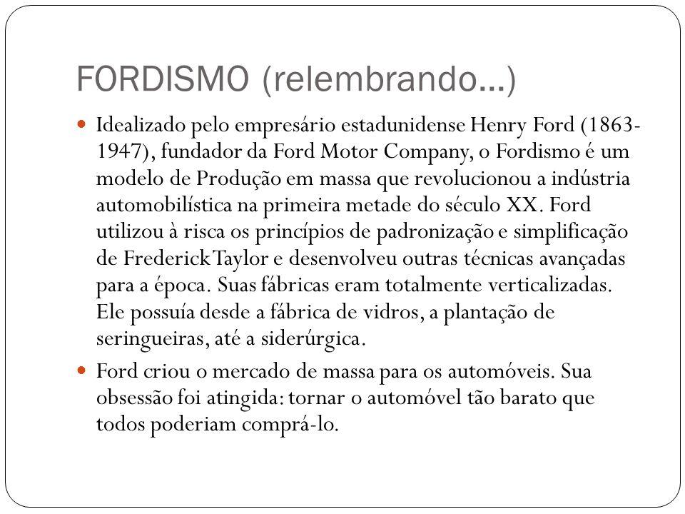 FORDISMO (relembrando...)