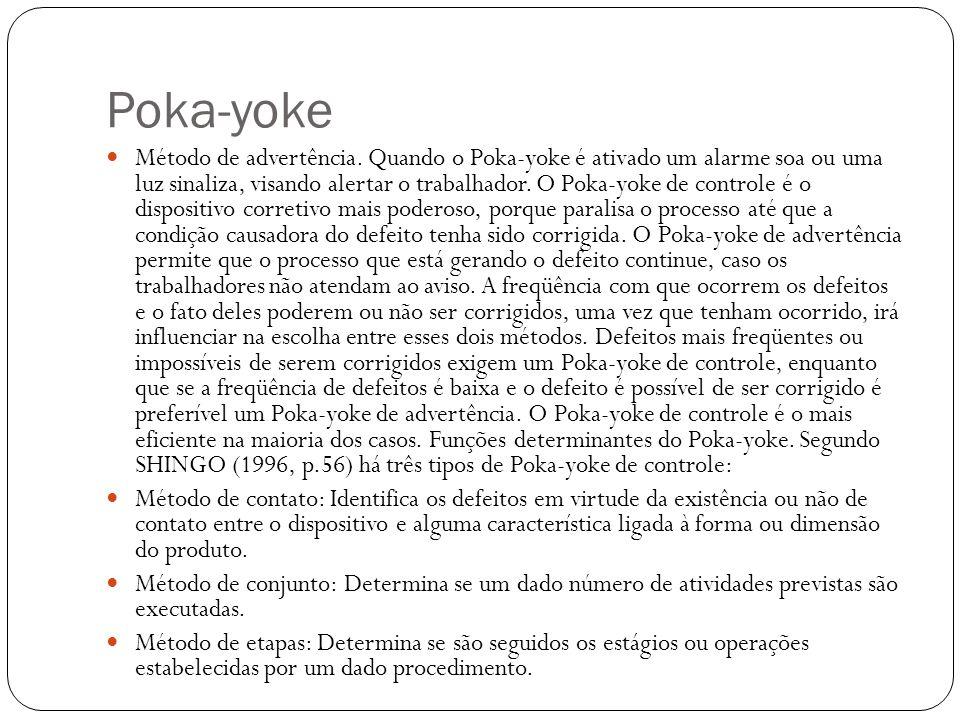 Poka-yoke