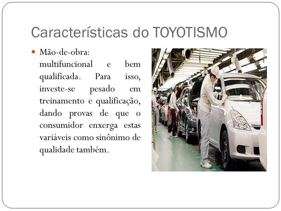 Características do TOYOTISMO