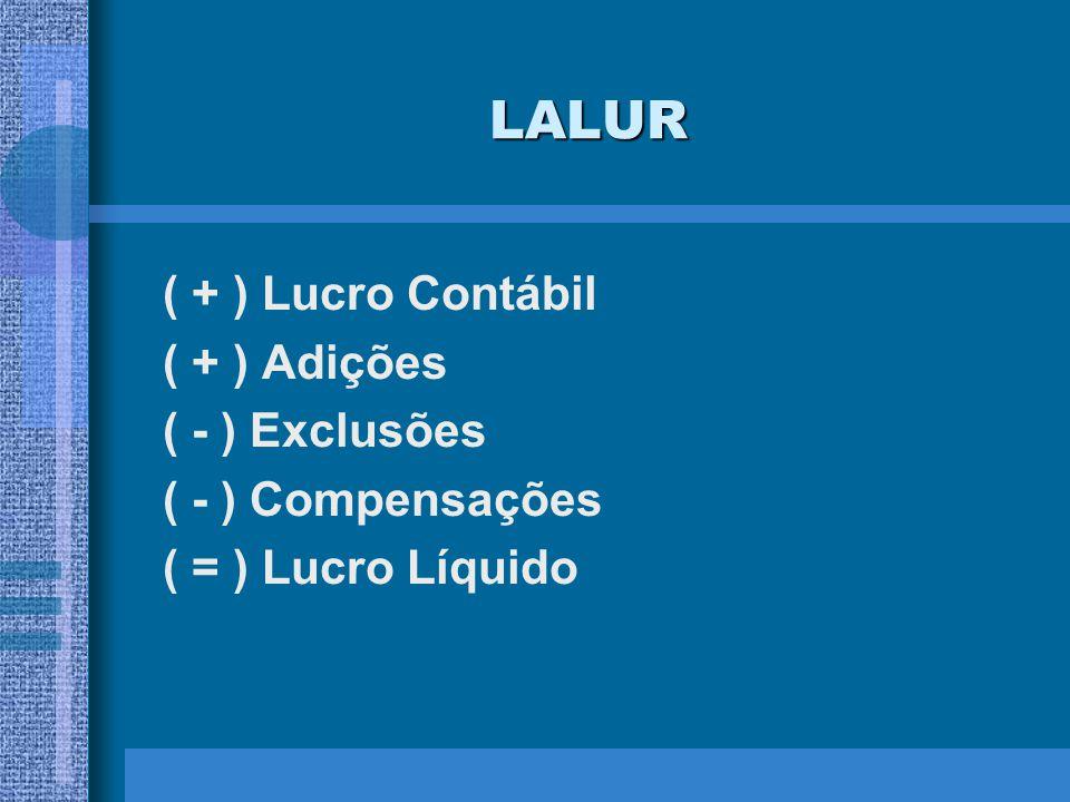 LALUR ( + ) Lucro Contábil ( + ) Adições ( - ) Exclusões