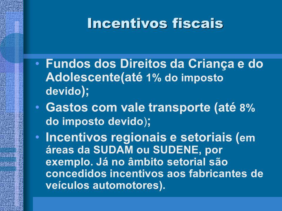 Incentivos fiscais Fundos dos Direitos da Criança e do Adolescente(até 1% do imposto devido); Gastos com vale transporte (até 8% do imposto devido);