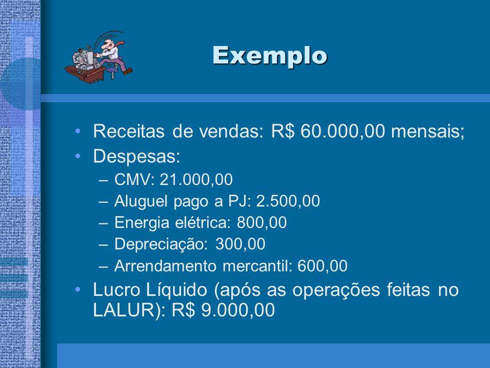 Exemplo Receitas de vendas: R$ 60.000,00 mensais; Despesas:
