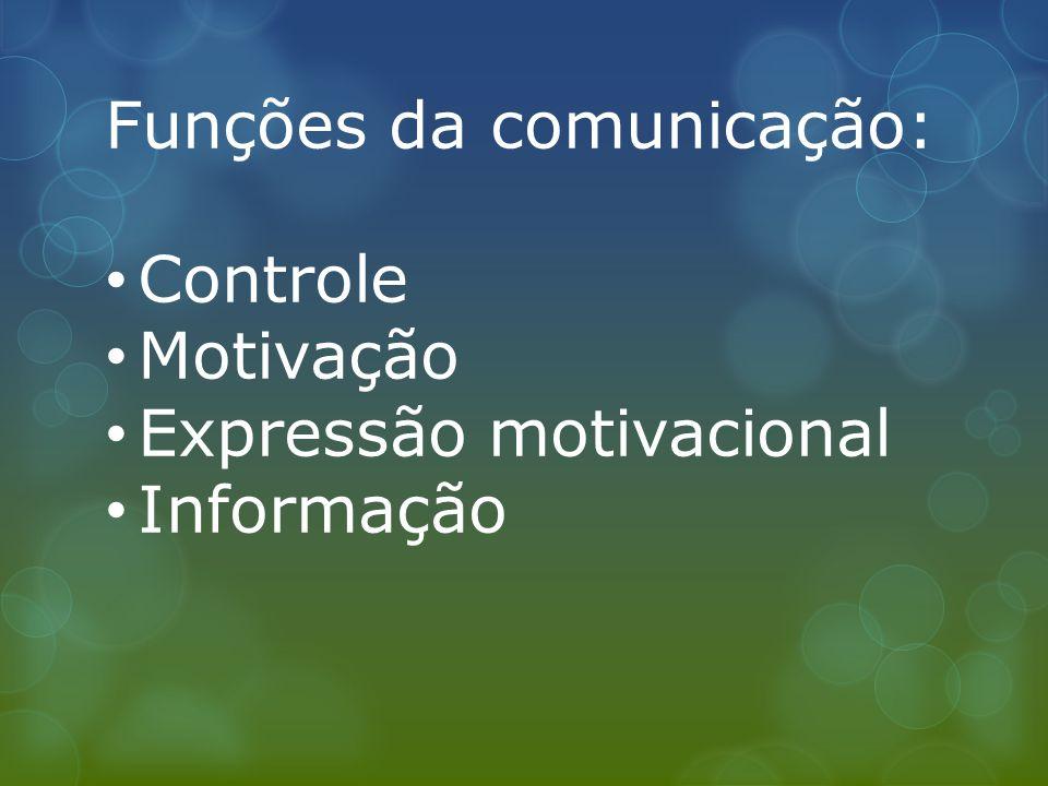 Funções da comunicação: