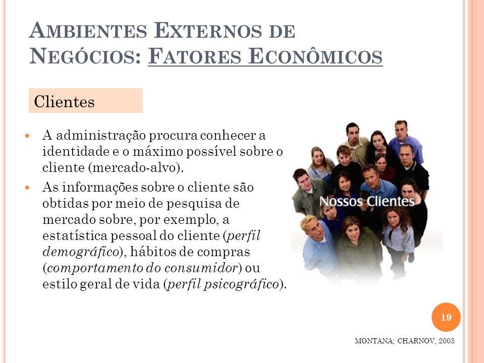 Ambientes Externos de Negócios: Fatores Econômicos