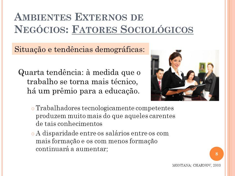 Ambientes Externos de Negócios: Fatores Sociológicos