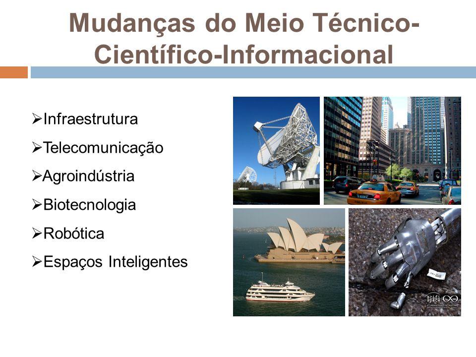 Mudanças do Meio Técnico-Científico-Informacional