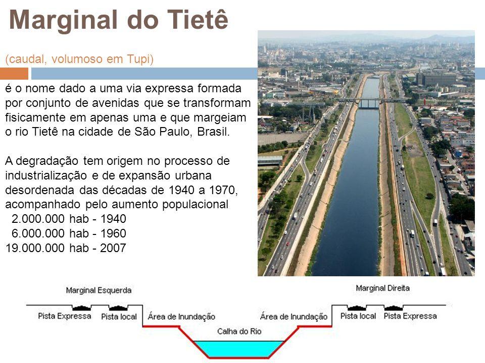 Marginal do Tietê (caudal, volumoso em Tupi)