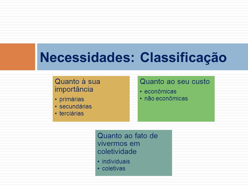 Necessidades: Classificação