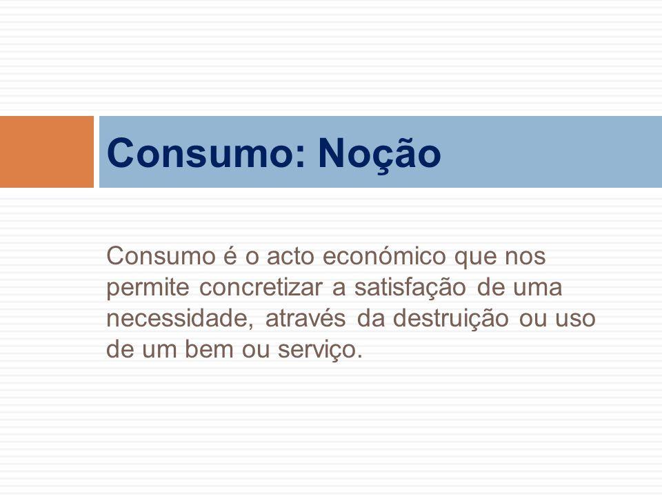 Consumo: Noção