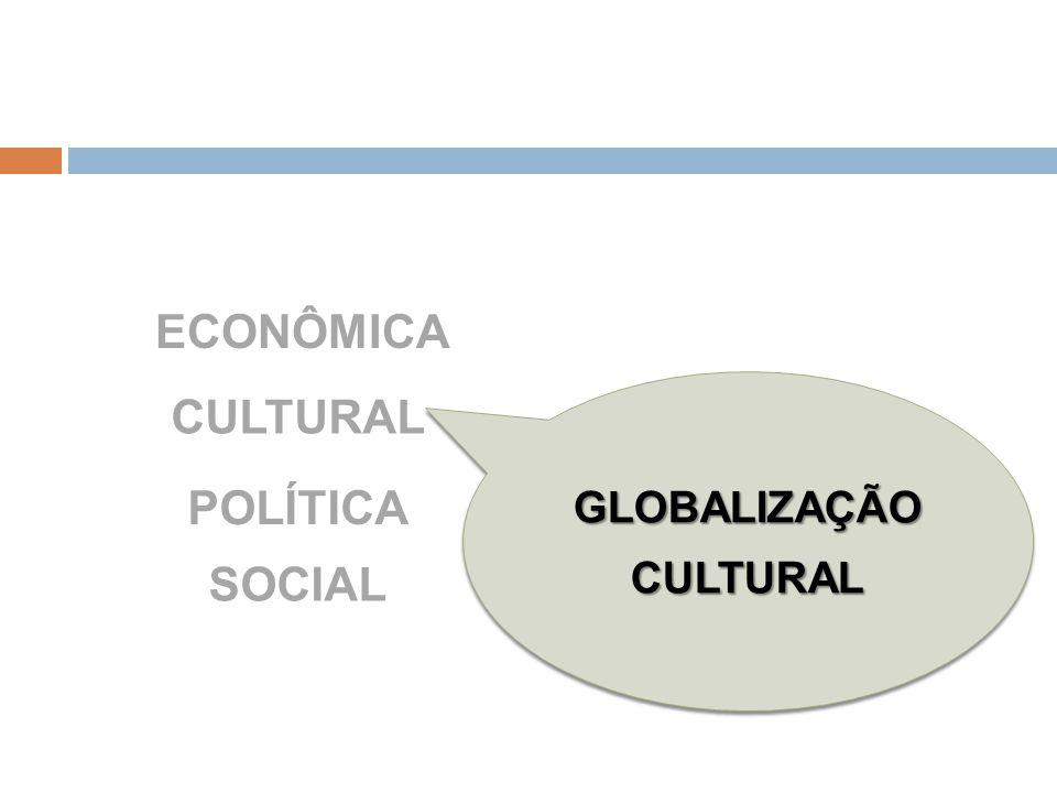 ECONÔMICA CULTURAL POLÍTICA SOCIAL