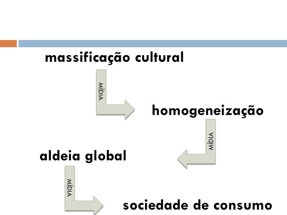 massificação cultural