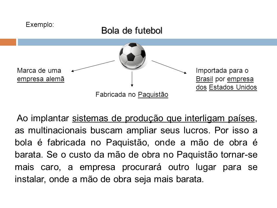 Exemplo: Bola de futebol. Marca de uma empresa alemã. Importada para o Brasil por empresa dos Estados Unidos.