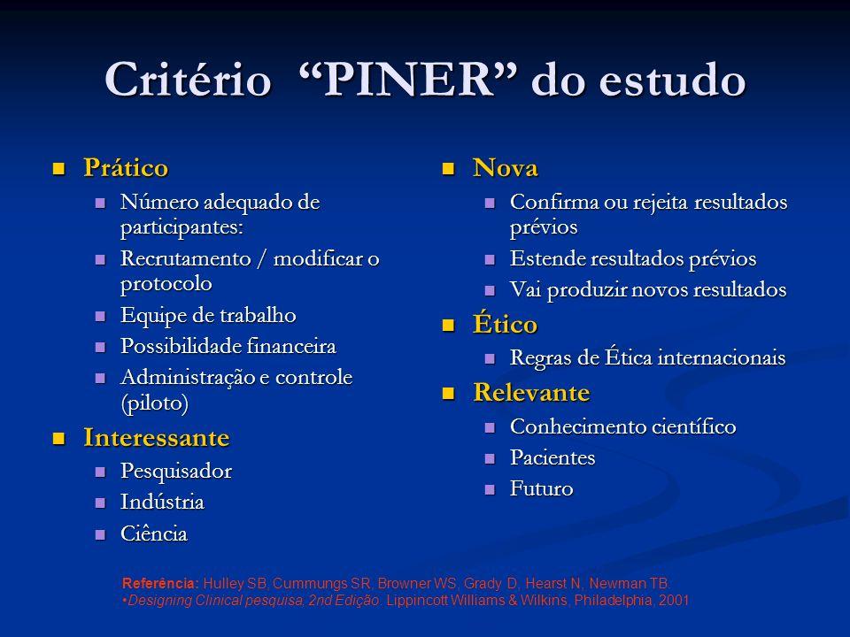 Critério PINER do estudo