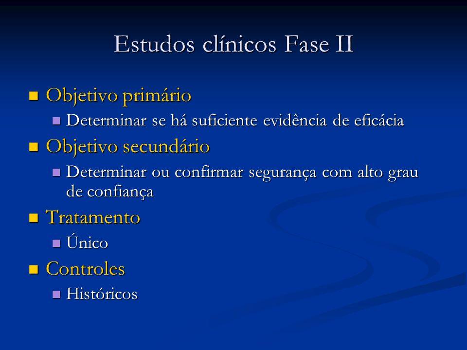 Estudos clínicos Fase II