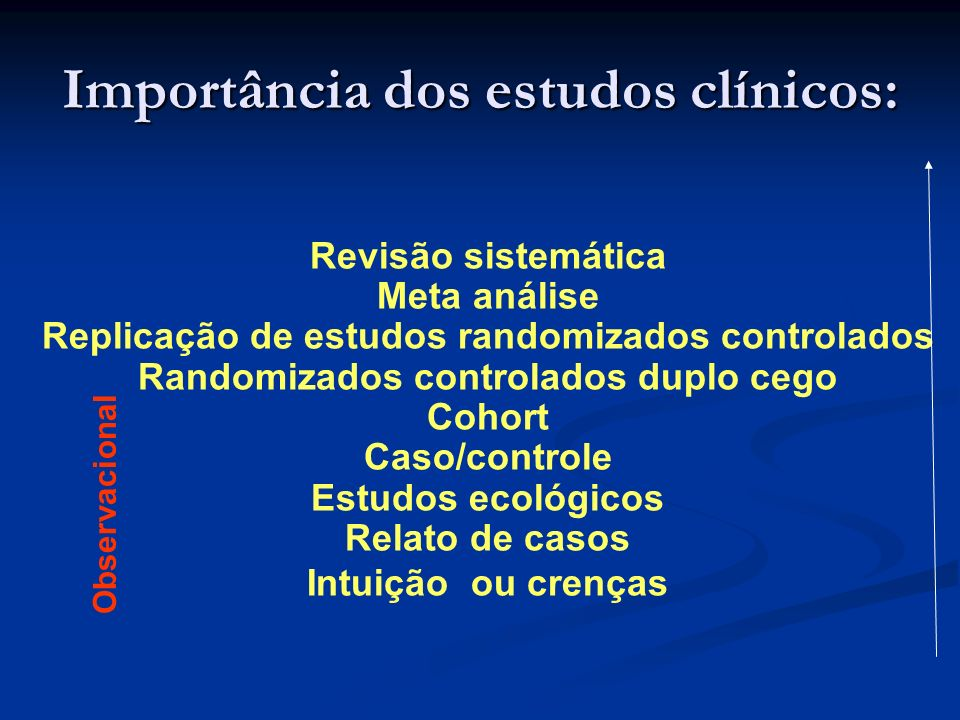 Importância dos estudos clínicos: