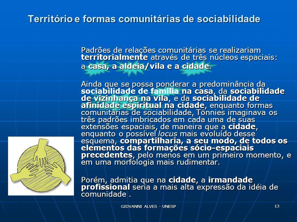 Território e formas comunitárias de sociabilidade