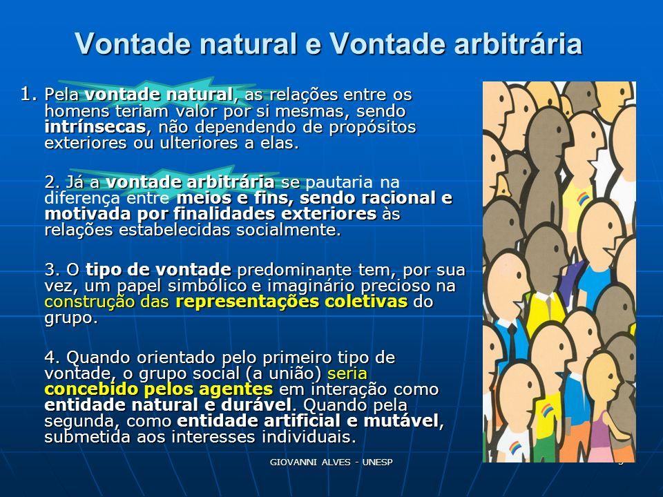 Vontade natural e Vontade arbitrária
