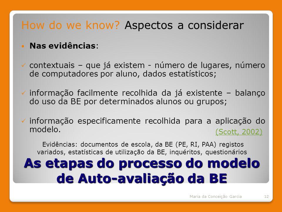 As etapas do processo do modelo de Auto-avaliação da BE