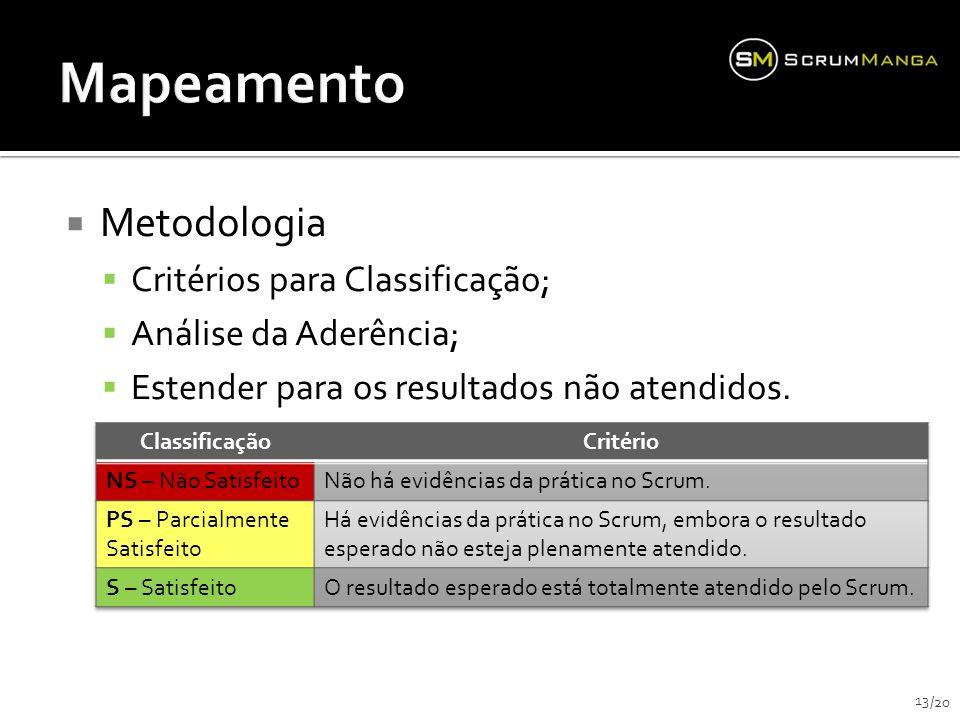 Mapeamento Metodologia Critérios para Classificação;