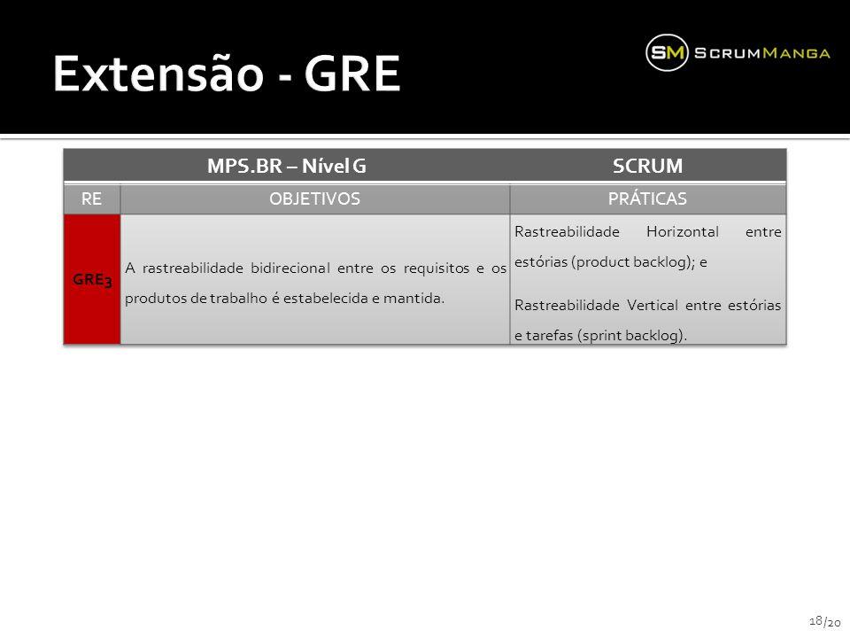Extensão - GRE MPS.BR – Nível G SCRUM RE OBJETIVOS PRÁTICAS