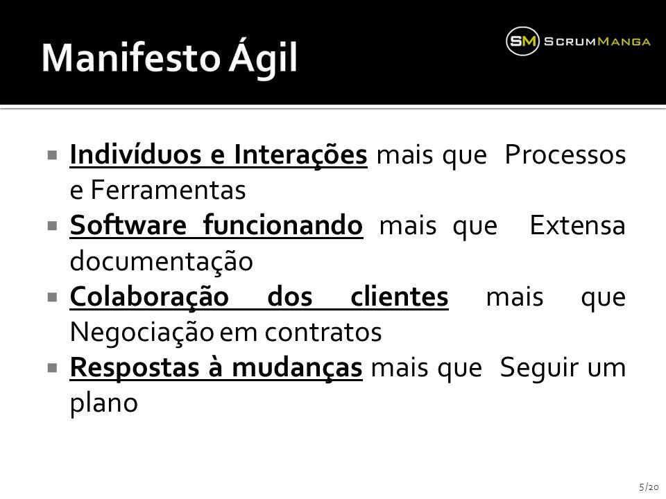 Manifesto Ágil Indivíduos e Interações mais que Processos e Ferramentas. Software funcionando mais que Extensa documentação.