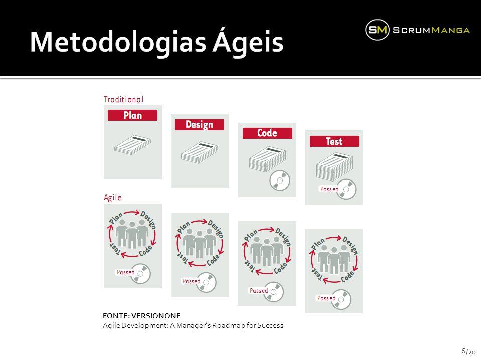 Metodologias Ágeis FONTE: VERSIONONE