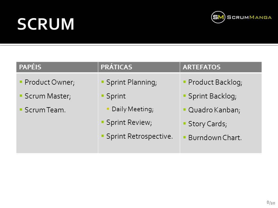 SCRUM Product Owner; Scrum Master; Scrum Team. Sprint Planning; Sprint
