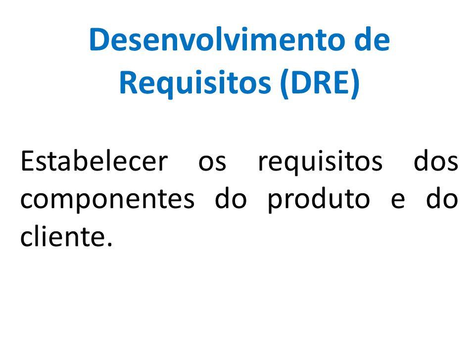 Desenvolvimento de Requisitos (DRE)