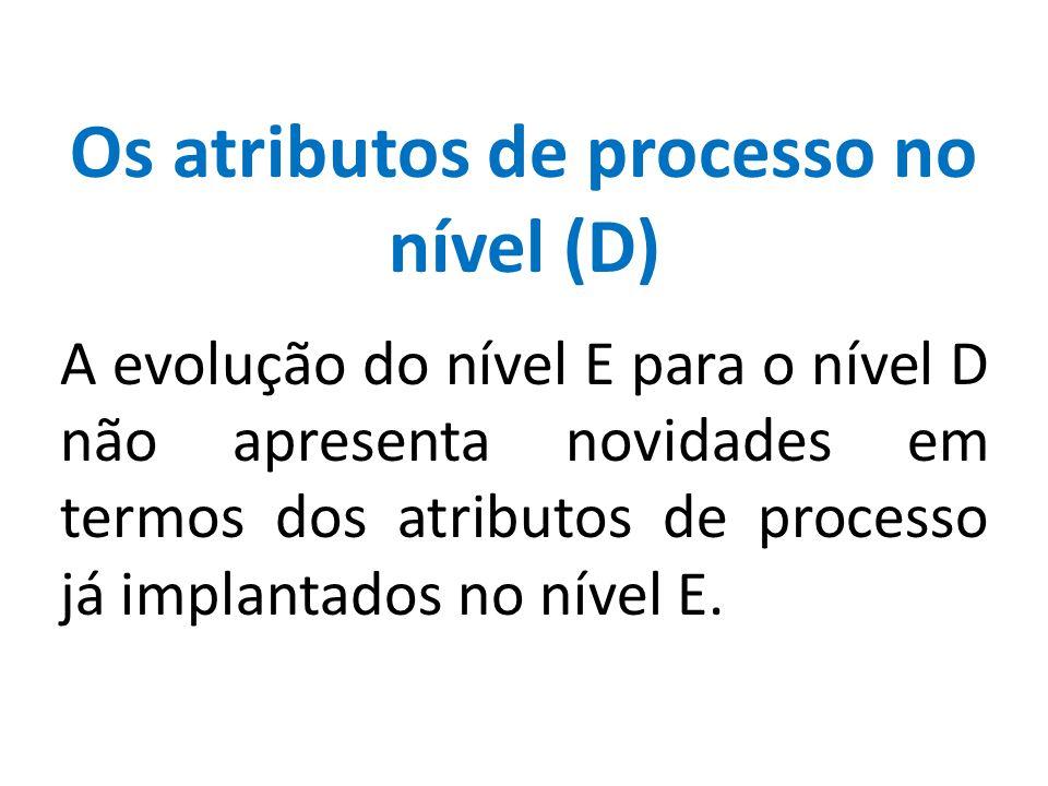 Os atributos de processo no nível (D)