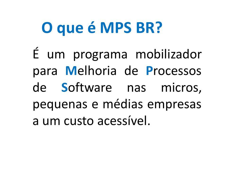 O que é MPS BR.