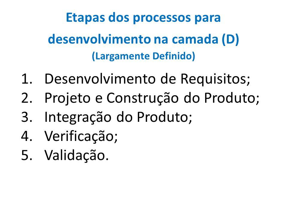 Desenvolvimento de Requisitos; Projeto e Construção do Produto;