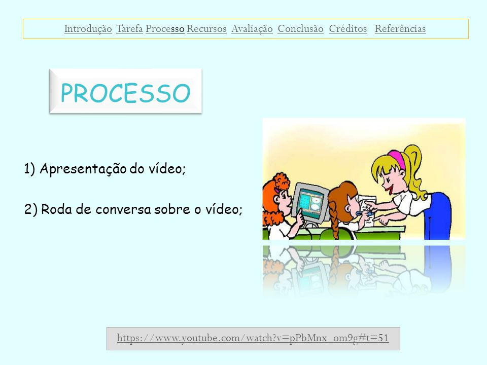 PROCESSO 1) Apresentação do vídeo; 2) Roda de conversa sobre o vídeo;