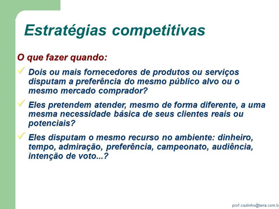 Estratégias competitivas