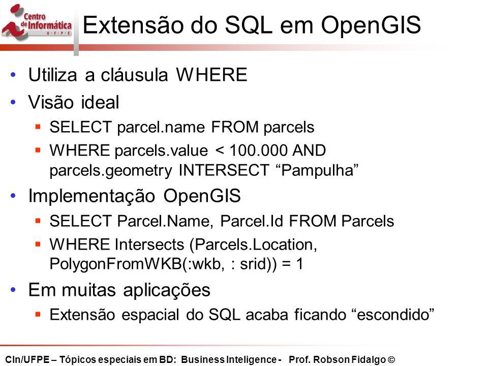 Extensão do SQL em OpenGIS
