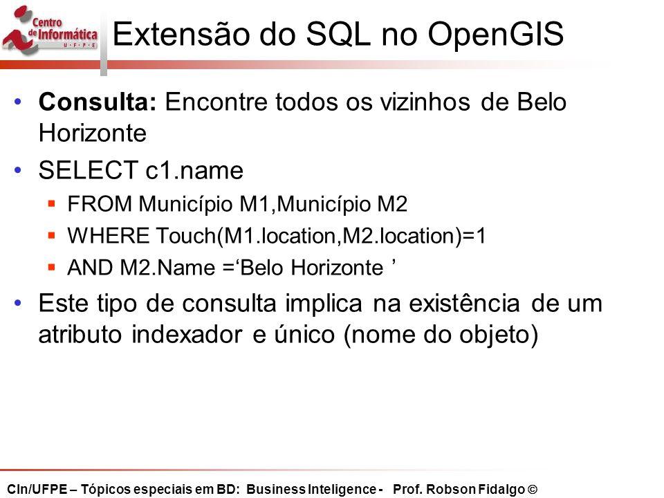 Extensão do SQL no OpenGIS