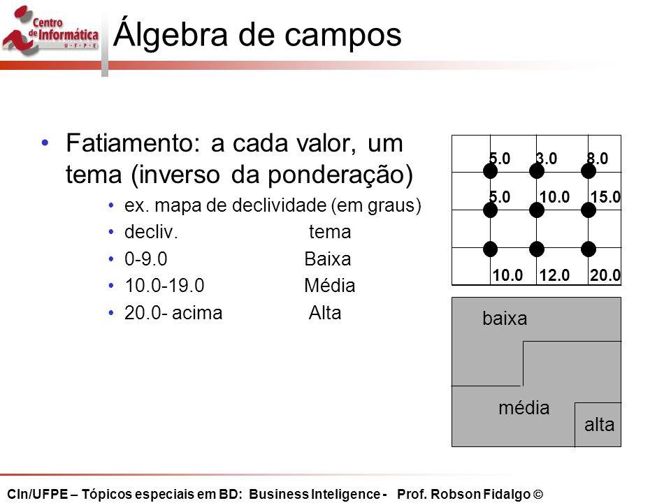 Álgebra de campos Fatiamento: a cada valor, um tema (inverso da ponderação) ex. mapa de declividade (em graus)